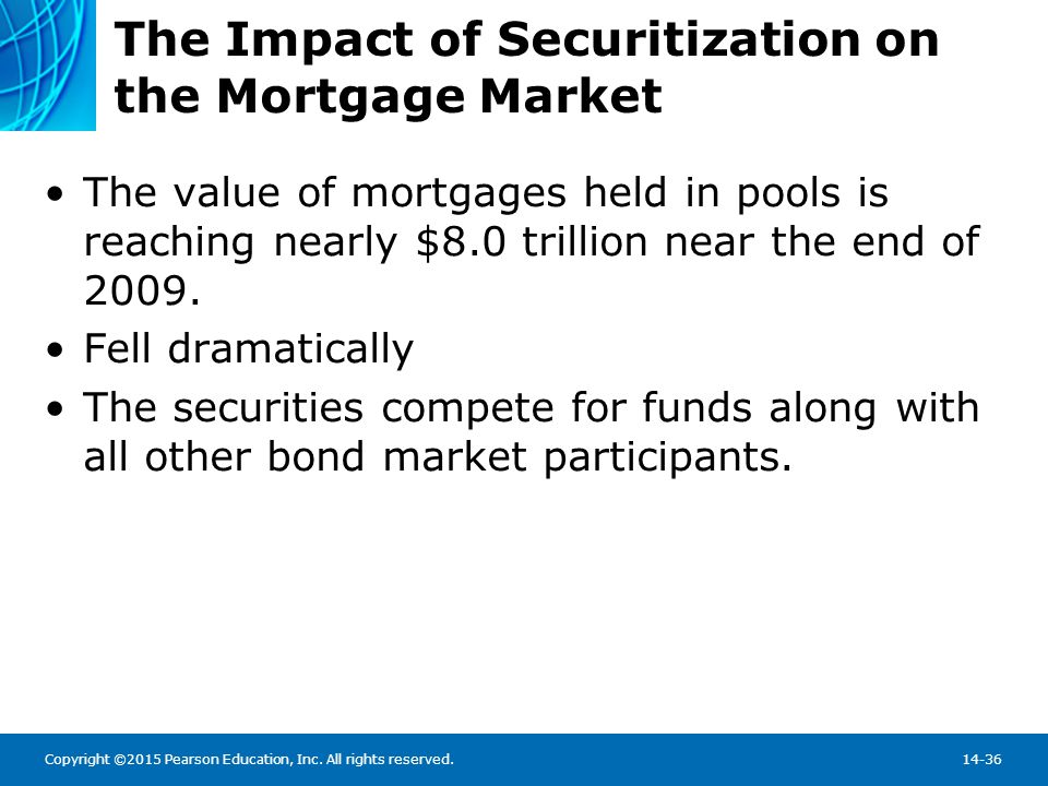 Copyright ©2015 Pearson Education, Inc. All rights reserved.14-36 The Impact of Securitization on the Mortgage Market The value of mortgages held in p