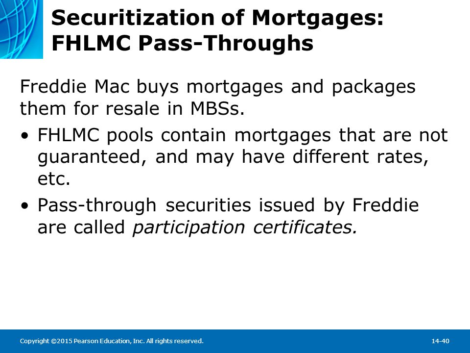 Copyright ©2015 Pearson Education, Inc. All rights reserved.14-40 Securitization of Mortgages: FHLMC Pass-Throughs Freddie Mac buys mortgages and pack