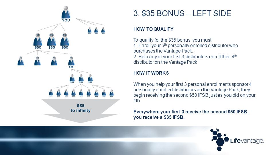 HOW TO QUALIFY To qualify for the $35 bonus, you must: 1.