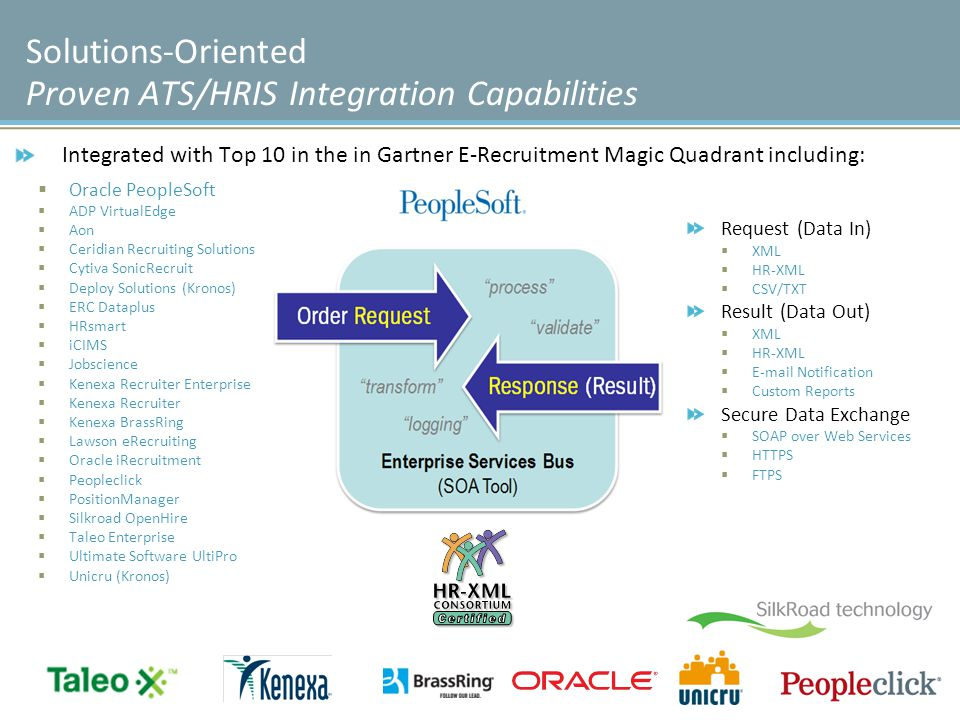 Sterling and PeopleSoft  Integrated with Enterprise: HCM/eRecruit and Staffing Front Office Versions 8.3 – 8.9 and 9.0  Full-cycle Integration (Request & Results) PS-XML / HR-XML over HTTPS Key-Value PeopleSoft Form-Post over HTTPS  Request background checks directly from PeopleSoft desktop  Over half-dozen enterprise integrations, several active implementations 3