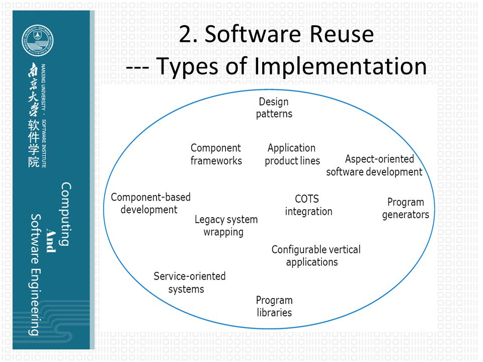 2. Software Reuse --- Types of Implementation Reuse