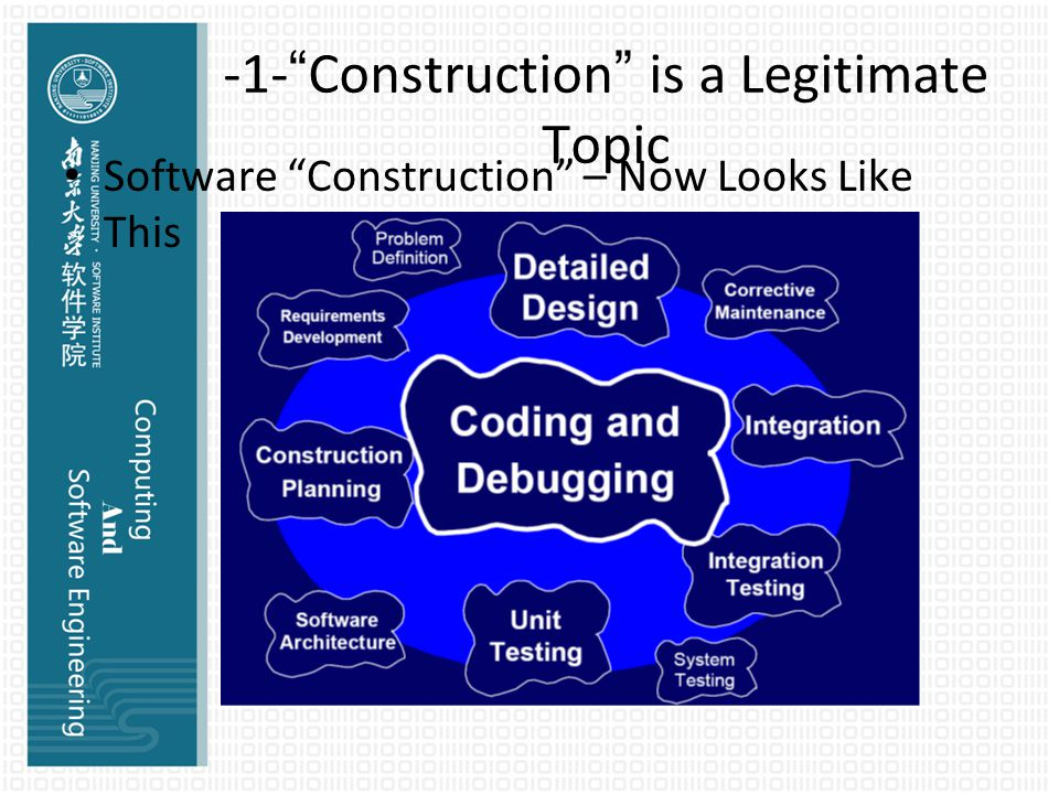-1- Construction is a Legitimate Topic Software Construction – Now Looks Like This