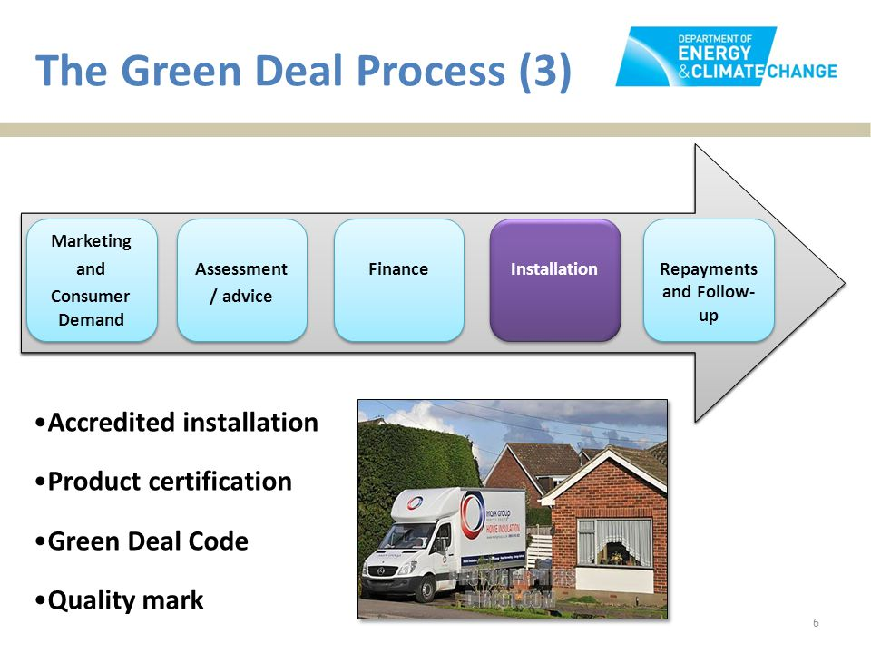 6 Assessment / advice Assessment / advice Finance Installation Repayments and Follow- up Marketing and Consumer Demand Marketing and Consumer Demand Accredited installation Product certification Green Deal Code Quality mark The Green Deal Process (3) Assessment / advice Assessment / advice Finance Installation Repayments and Follow- up Marketing and Consumer Demand Marketing and Consumer Demand