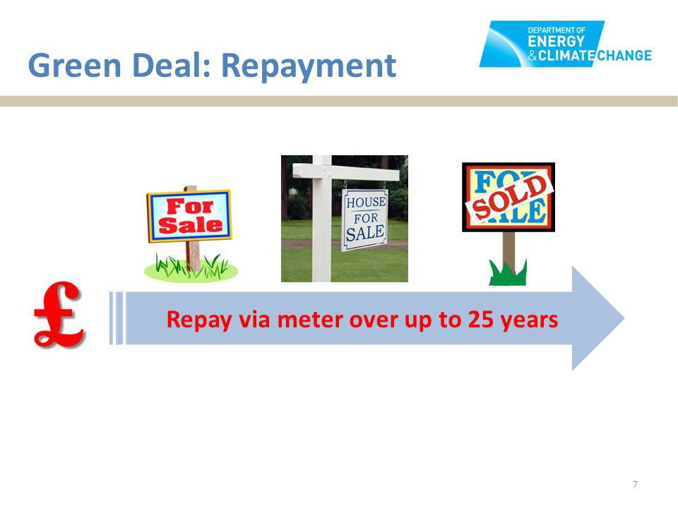 Green Deal: Repayment 7 Repay via meter over up to 25 years
