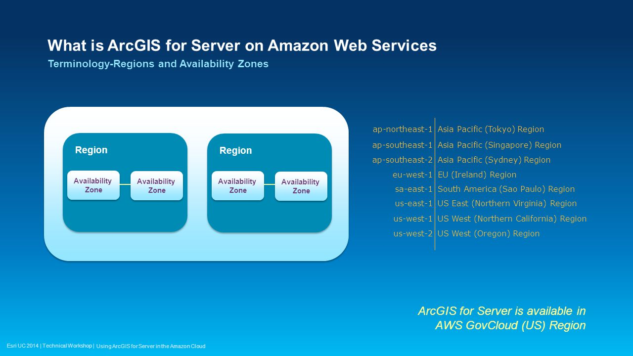 Esri UC 2014 | Technical Workshop | What is ArcGIS for Server on Amazon Web Services Terminology-Regions and Availability Zones ArcGIS for Server is a