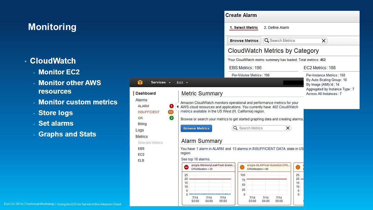 Esri UC 2014 | Technical Workshop | Monitoring CloudWatch - Monitor EC2 - Monitor other AWS resources - Monitor custom metrics - Store logs - Set alar