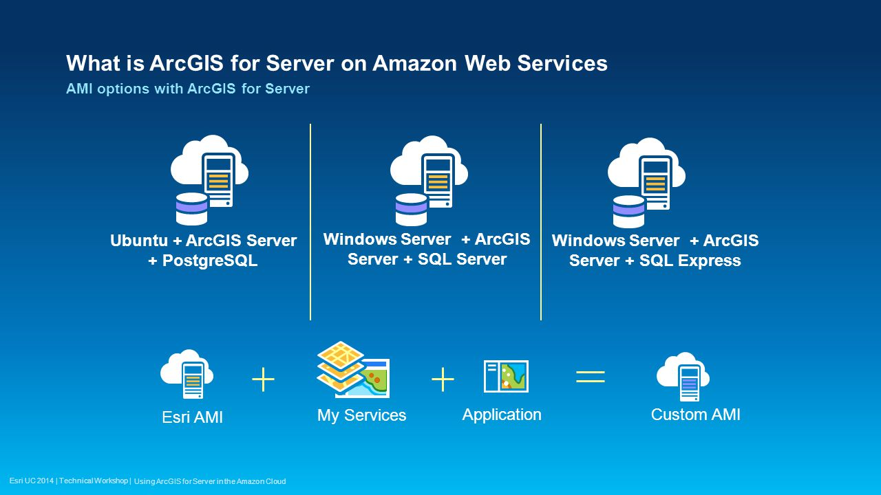 Esri UC 2014 | Technical Workshop | What is ArcGIS for Server on Amazon Web Services AMI options with ArcGIS for Server Using ArcGIS for Server in the