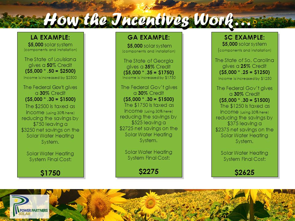 How the Incentives Work… LA EXAMPLE: $5,000 solar system (components and installation) The State of Louisiana gives a 50 % Credit ($5,000 *.50 = $2500