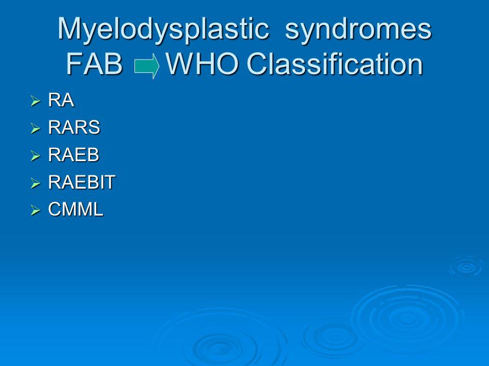 Myelodysplastic syndromes FAB WHO Classification  RA  RARS  RAEB  RAEBIT  CMML