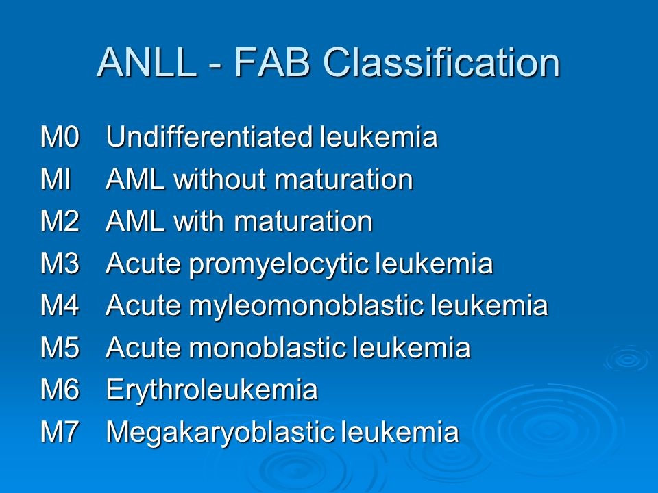 ANLL - FAB Classification M0Undifferentiated leukemia MIAML without maturation M2AML with maturation M3 Acute promyelocytic leukemia M4Acute myleomono