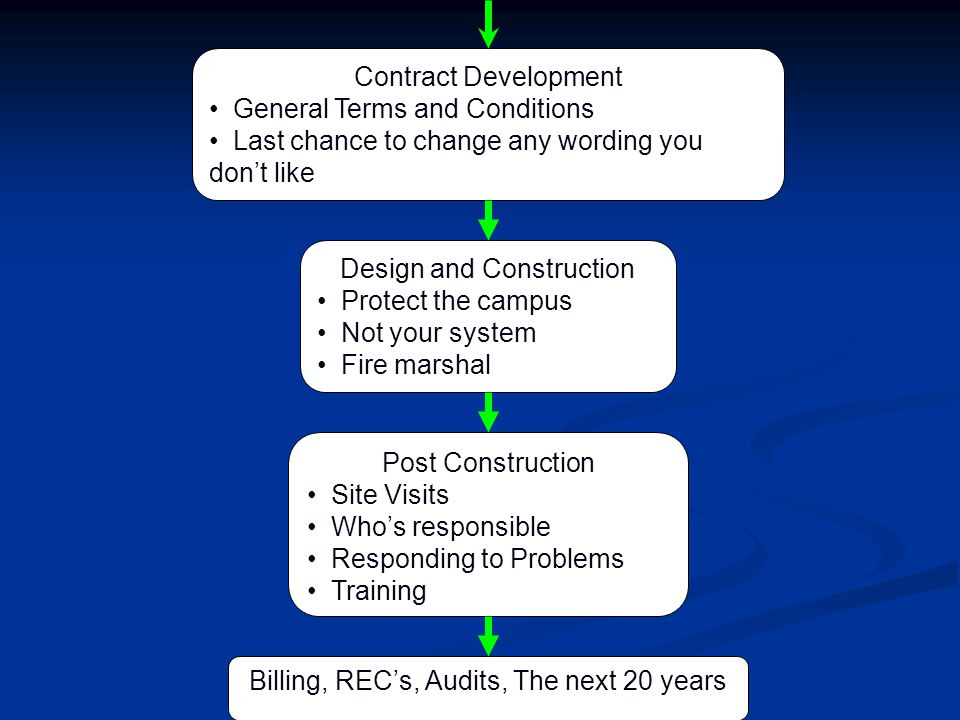 Contract Development General Terms and Conditions Last chance to change any wording you don't like Design and Construction Protect the campus Not your