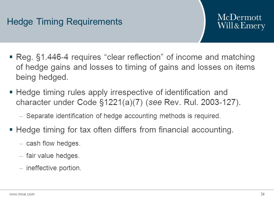 Hedge Timing Requirements  Reg.