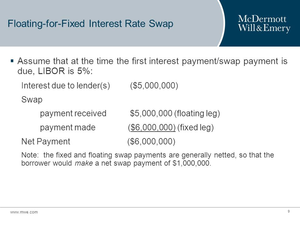 www.mwe.com  Assume that at the time the first interest payment/swap payment is due, LIBOR is 5%: Interest due to lender(s)($5,000,000) Swap payment received$5,000,000 (floating leg) payment made ($6,000,000) (fixed leg) Net Payment ($6,000,000) Note: the fixed and floating swap payments are generally netted, so that the borrower would make a net swap payment of $1,000,000.