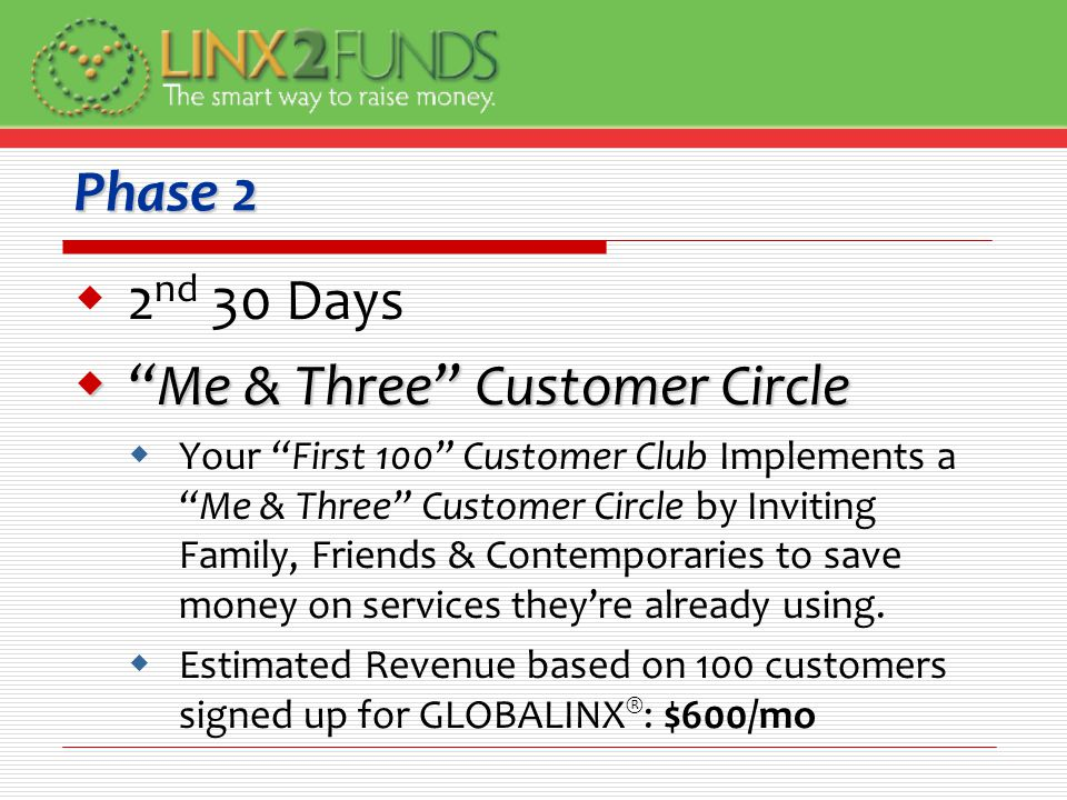 Phase 2  2 nd 30 Days  Me & Three Customer Circle  Your First 100 Customer Club Implements a Me & Three Customer Circle by Inviting Family, Friends & Contemporaries to save money on services they're already using.