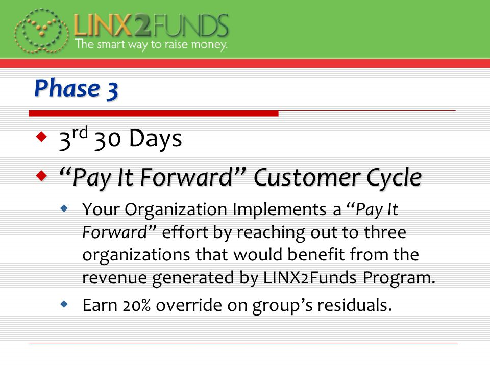 Phase 3  3 rd 30 Days  Pay It Forward Customer Cycle  Your Organization Implements a Pay It Forward effort by reaching out to three organizations that would benefit from the revenue generated by LINX2Funds Program.