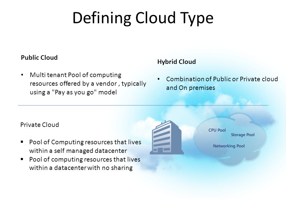Defining Cloud Type Private Cloud  Pool of Computing resources that lives within a self managed datacenter  Pool of computing resources that lives w