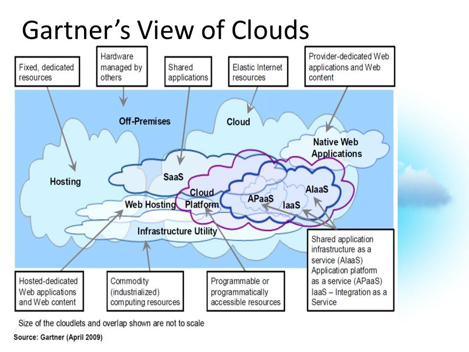 Gartner's View of Clouds