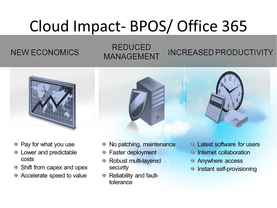 Cloud Impact- BPOS/ Office 365 REDUCED MANAGEMENT NEW ECONOMICSINCREASED PRODUCTIVITY