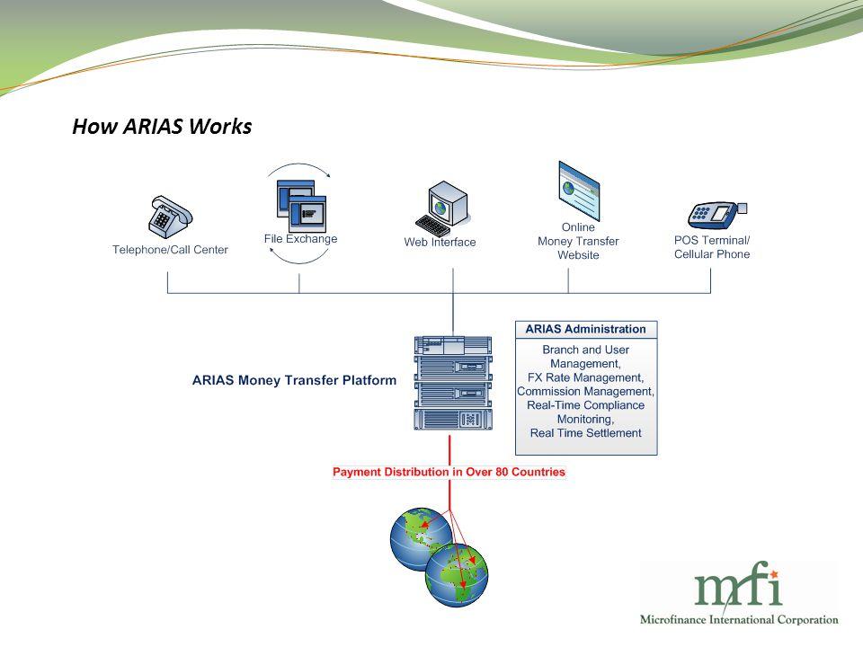 How ARIAS Works
