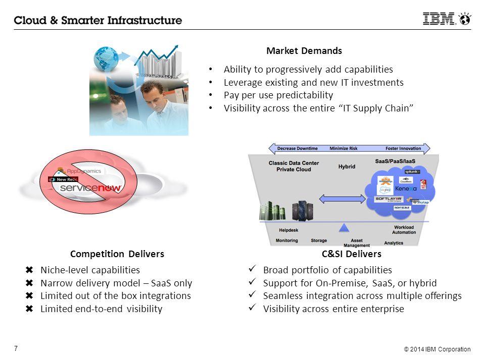 © 2014 IBM Corporation 8 What is IBM Service Engage.