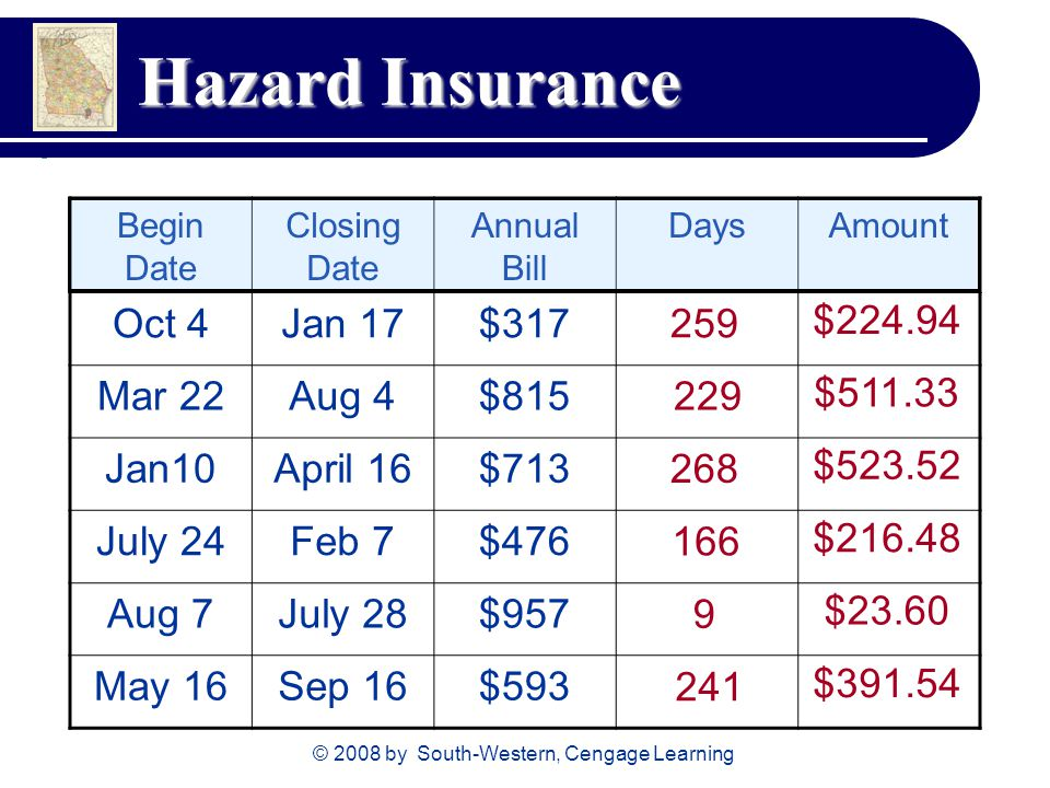 © 2008 by South-Western, Cengage Learning Hazard Insurance Begin Date Closing Date Annual Bill DaysAmount Oct 4Jan 17$317 Mar 22Aug 4$815 Jan10April 16$713 July 24Feb 7$476 Aug 7July 28$957 May 16Sep 16$ $ $ $ $ $23.60 $391.54