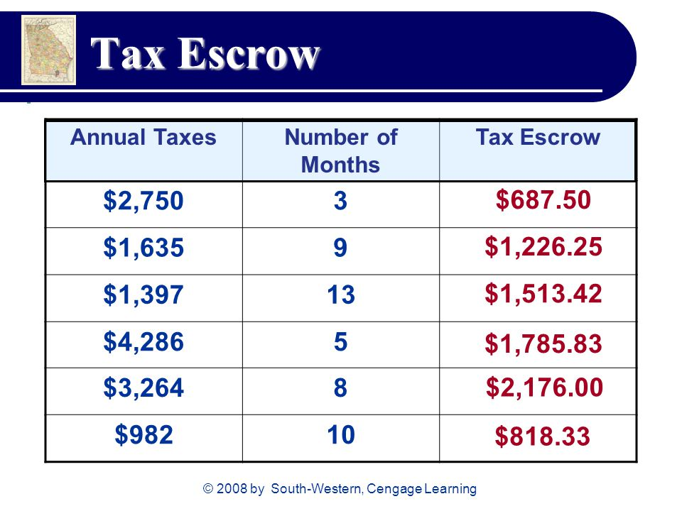 © 2008 by South-Western, Cengage Learning Tax Escrow Annual TaxesNumber of Months Tax Escrow $2,7503 $1,6359 $1,39713 $4,2865 $3,2648 $98210 $687.50 $