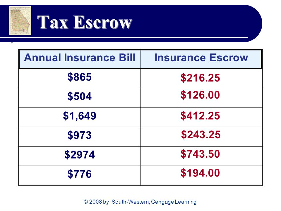 © 2008 by South-Western, Cengage Learning Tax Escrow Annual Insurance BillInsurance Escrow $865 $504 $1,649 $973 $2974 $776 $ $ $ $ $ $194.00
