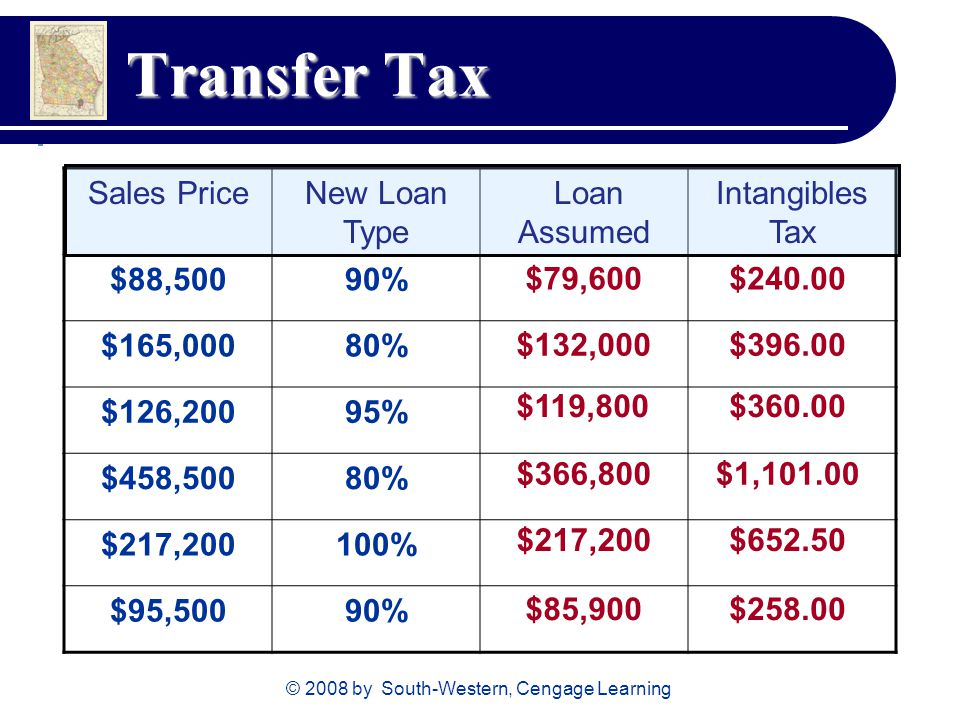 © 2008 by South-Western, Cengage Learning Transfer Tax Sales PriceNew Loan Type Loan Assumed Intangibles Tax $88,50090% $165,00080% $126,20095% $458,5