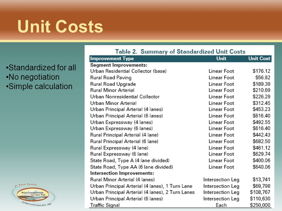 Unit Costs Standardized for all No negotiation Simple calculation