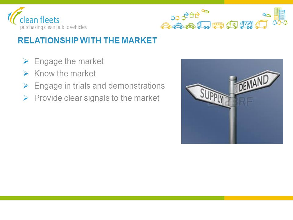 RELATIONSHIP WITH THE MARKET  Engage the market  Know the market  Engage in trials and demonstrations  Provide clear signals to the market