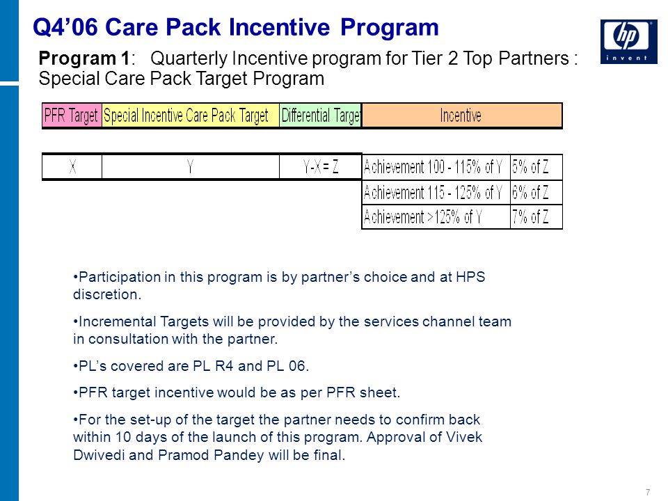7 Q4'06 Care Pack Incentive Program Program 1: Quarterly Incentive program for Tier 2 Top Partners : Special Care Pack Target Program Participation in