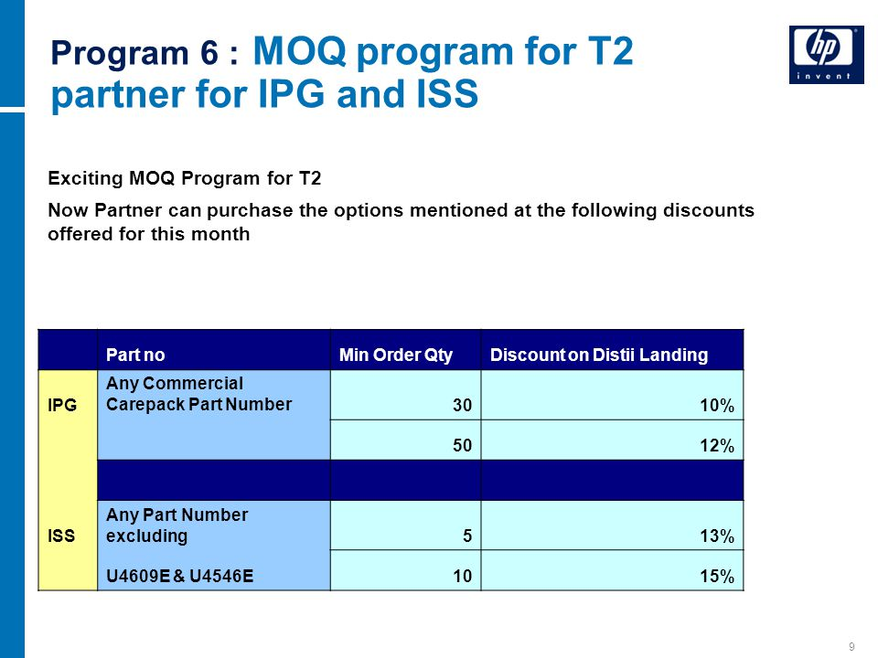 9 Program 6 : MOQ program for T2 partner for IPG and ISS Exciting MOQ Program for T2 Now Partner can purchase the options mentioned at the following d