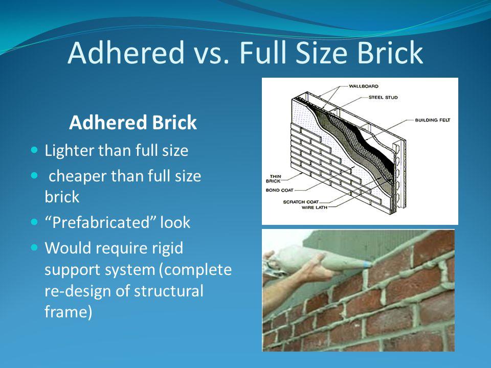Adhered vs.