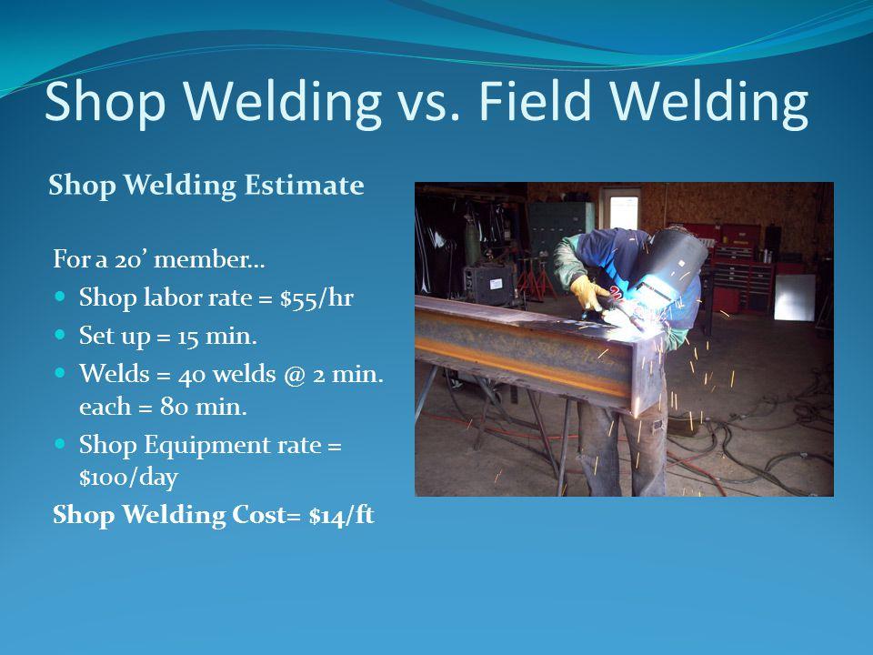 Shop Welding vs.