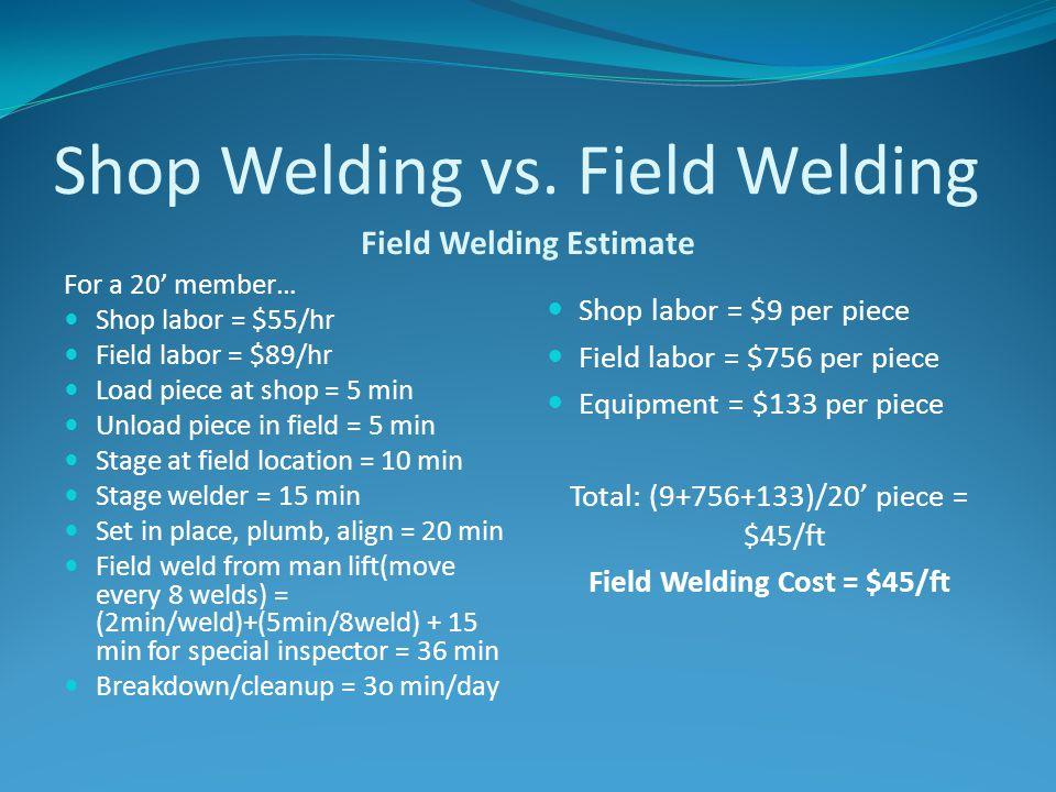 Shop Welding vs. Field Welding Field Welding Estimate For a 20' member… Shop labor = $55/hr Field labor = $89/hr Load piece at shop = 5 min Unload pie