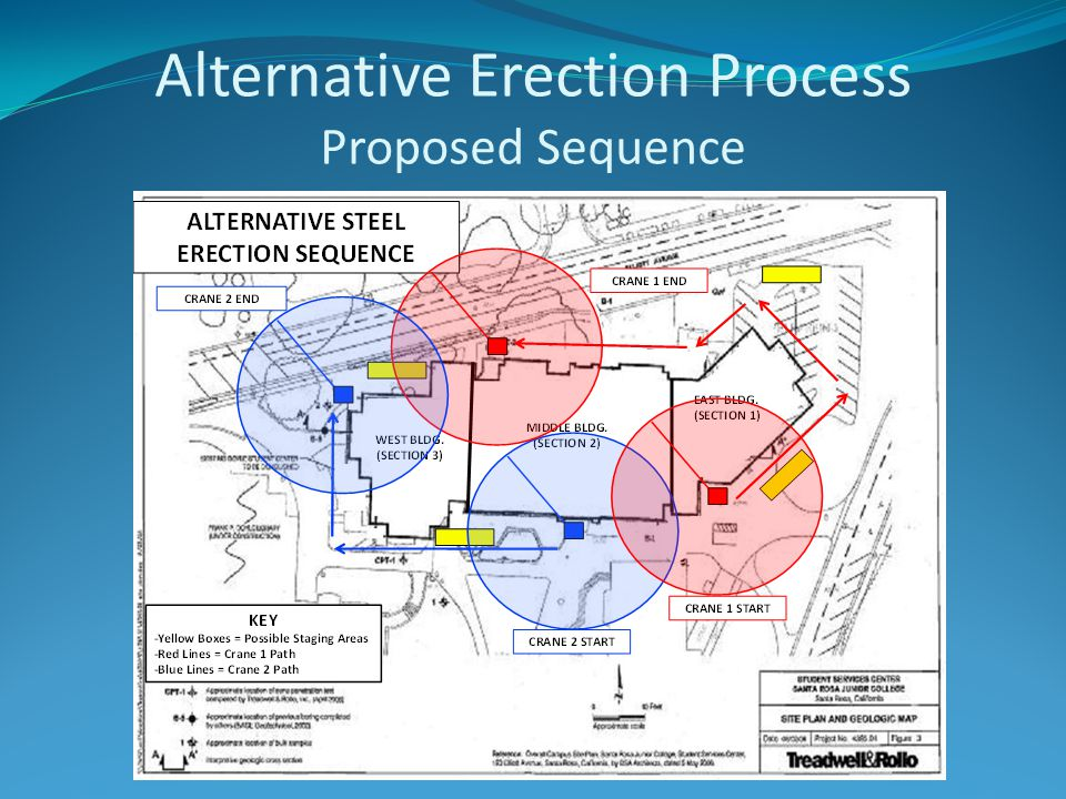 Alternative Erection Process Proposed Sequence