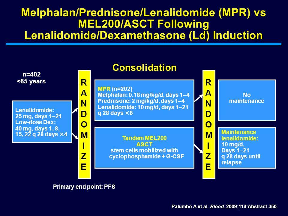 Melphalan/Prednisone/Lenalidomide (MPR) vs MEL200/ASCT Following Lenalidomide/Dexamethasone (Ld) Induction Primary end point: PFS RANDOMIZERANDOMIZE L