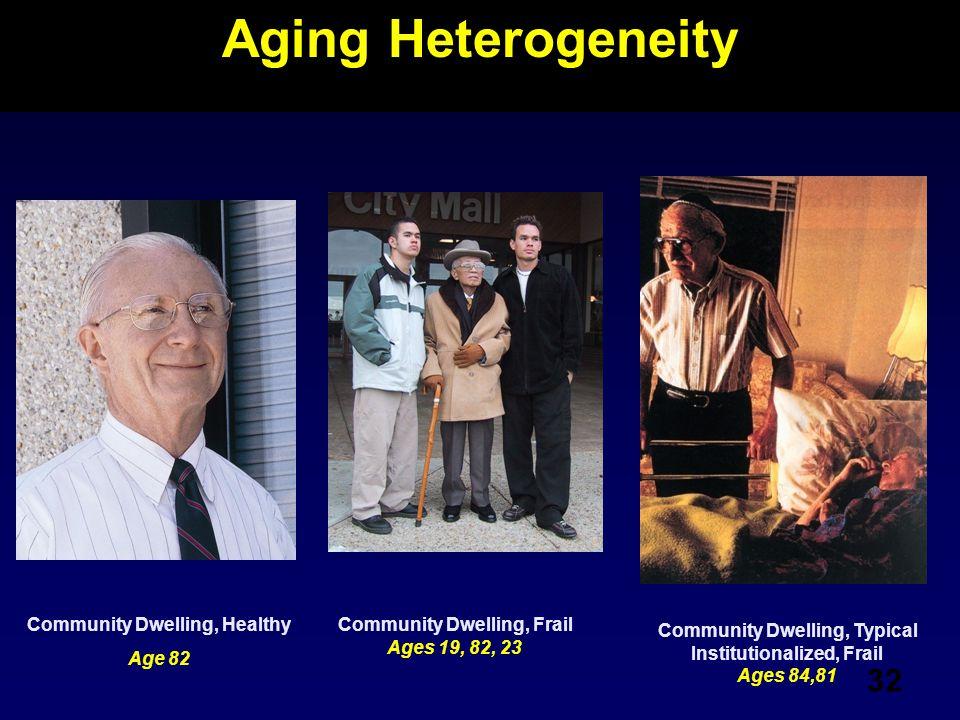 32 Aging Heterogeneity Community Dwelling, Typical Institutionalized, Frail Ages 84,81 Community Dwelling, Healthy Age 82 Community Dwelling, Frail Ag