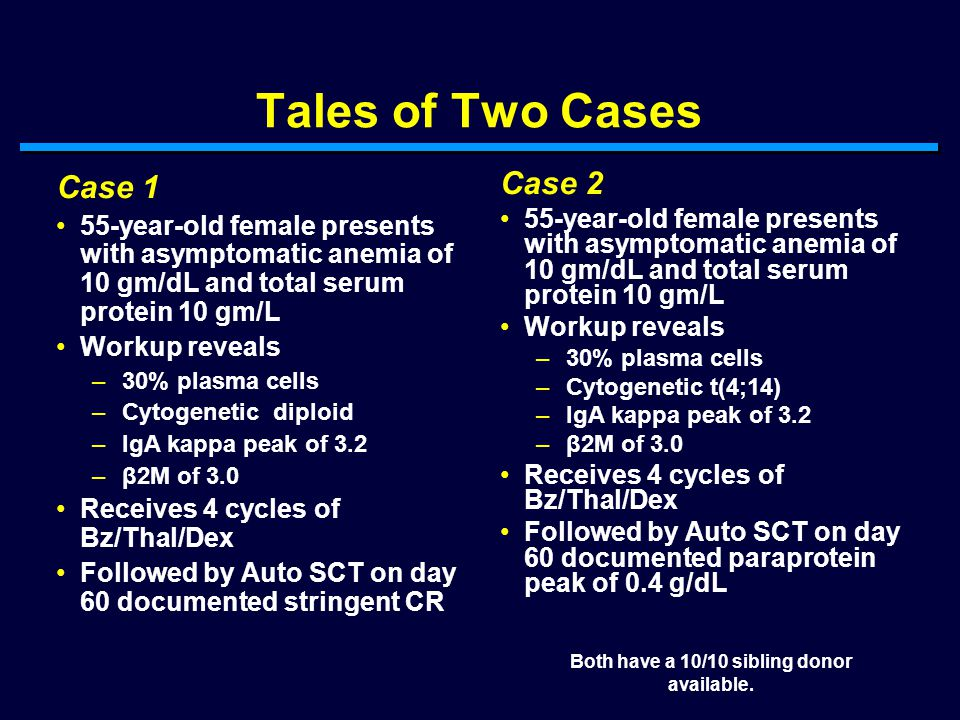 Tales of Two Cases Case 1 55-year-old female presents with asymptomatic anemia of 10 gm/dL and total serum protein 10 gm/L Workup reveals –30% plasma