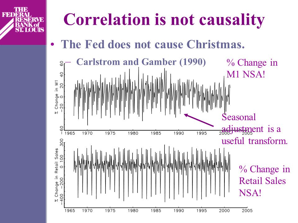 Correlation is not causality One can't figure out economic relations from correlations or regressions without assumptions about how the economy works.