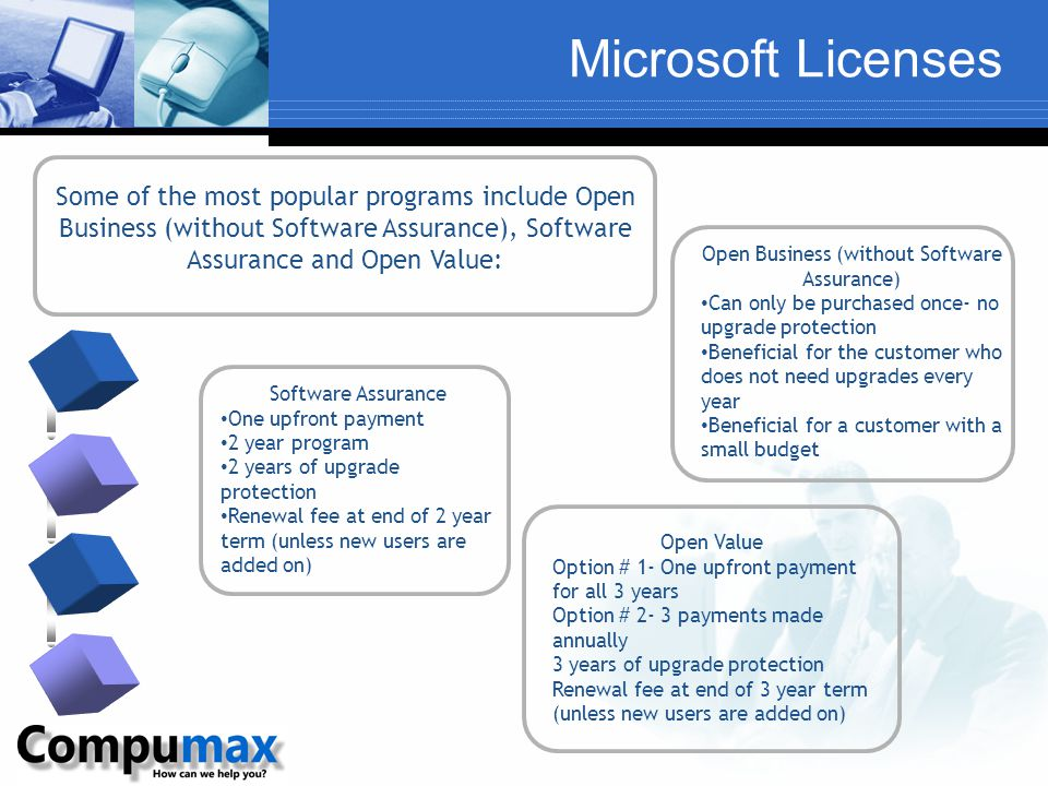 Microsoft Licenses Open Business (without Software Assurance) Can only be purchased once- no upgrade protection Beneficial for the customer who does not need upgrades every year Beneficial for a customer with a small budget Some of the most popular programs include Open Business (without Software Assurance), Software Assurance and Open Value: Software Assurance One upfront payment 2 year program 2 years of upgrade protection Renewal fee at end of 2 year term (unless new users are added on) Open Value Option # 1- One upfront payment for all 3 years Option # 2- 3 payments made annually 3 years of upgrade protection Renewal fee at end of 3 year term (unless new users are added on)