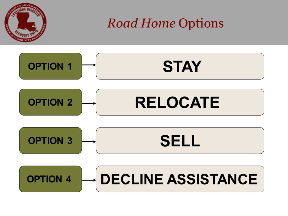 Road Home Options OPTION 1 OPTION 2 OPTION 3 OPTION 4 STAY RELOCATE SELL DECLINE ASSISTANCE