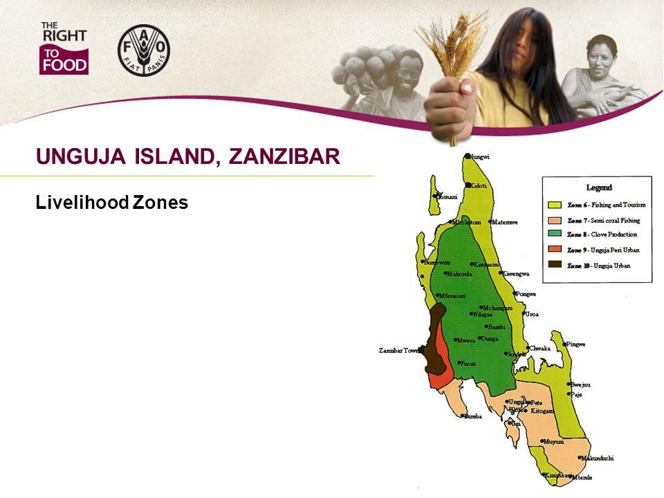 UNGUJA ISLAND, ZANZIBAR Livelihood Zones