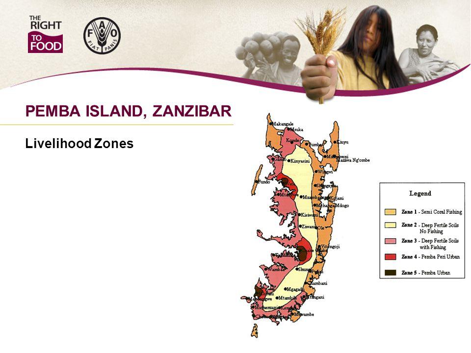 PEMBA ISLAND, ZANZIBAR Livelihood Zones