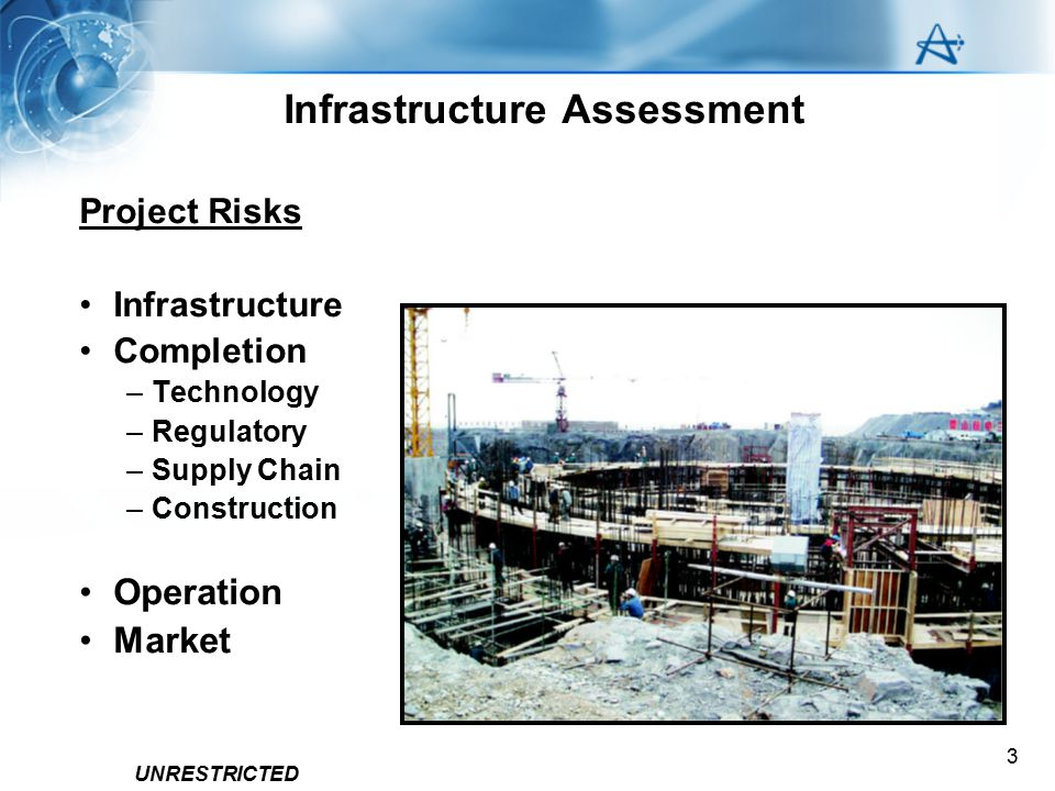UNRESTRICTED 3 Infrastructure Assessment Project Risks Infrastructure Completion –Technology –Regulatory –Supply Chain –Construction Operation Market