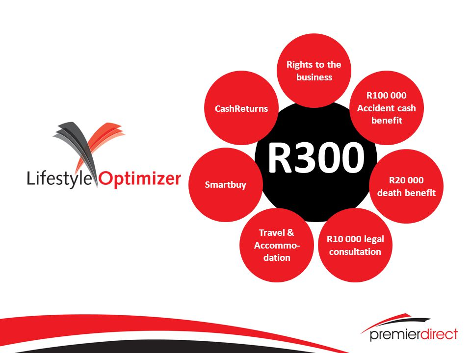 R300 CashReturns Rights to the business R100 000 Accident cash benefit R20 000 death benefit R10 000 legal consultation Travel & Accommo- dation Smartbuy