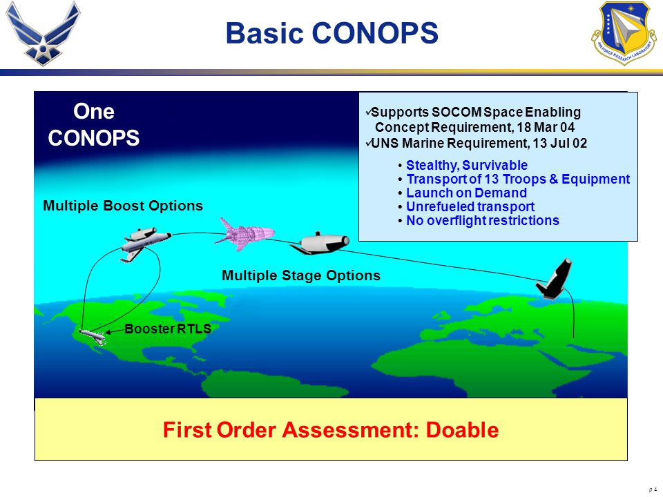 p 4 Basic CONOPS Supports SOCOM Space Enabling Concept Requirement, 18 Mar 04 UNS Marine Requirement, 13 Jul 02 Stealthy, Survivable Transport of 13 Troops & Equipment Launch on Demand Unrefueled transport No overflight restrictions Multiple Boost Options First Order Assessment: Doable Booster RTLS Multiple Stage Options One CONOPS
