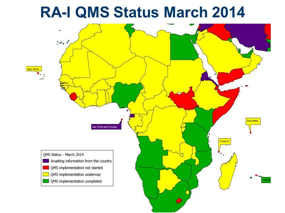 RA-I QMS Status March 2014