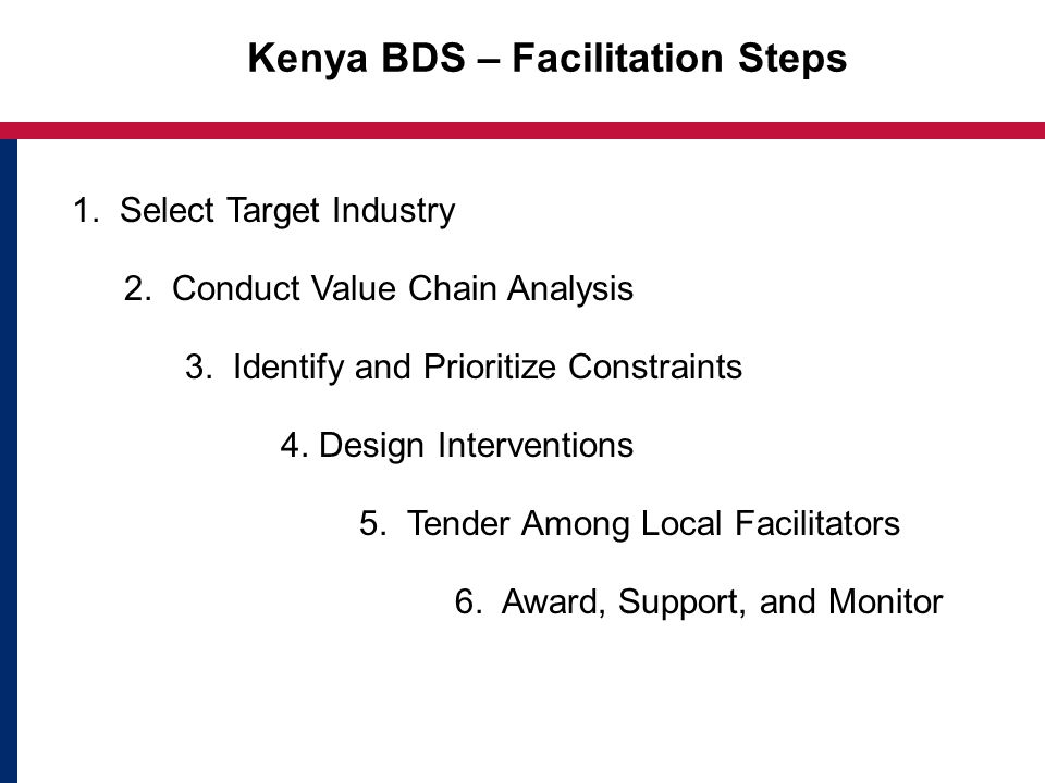 Kenya BDS – Facilitation Steps 1. Select Target Industry 2.