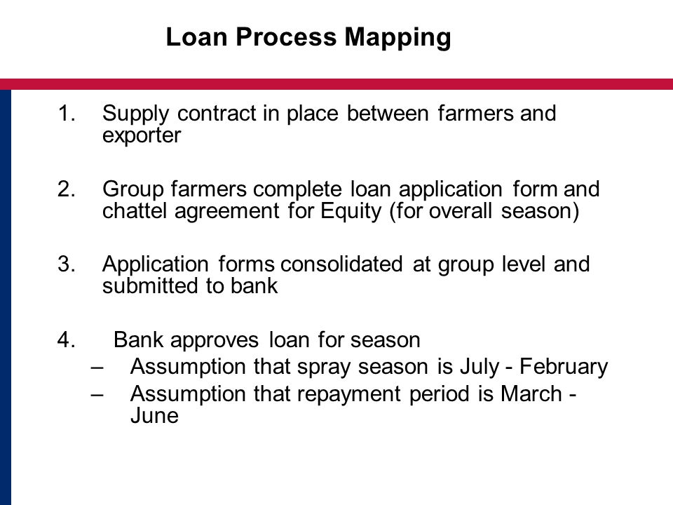Loan Process Mapping 1.Supply contract in place between farmers and exporter 2.Group farmers complete loan application form and chattel agreement for Equity (for overall season) 3.Application forms consolidated at group level and submitted to bank 4.